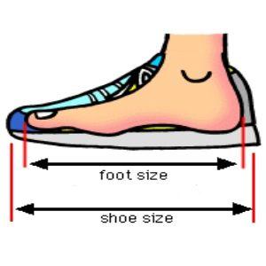 Πώς να επιλέξετε το σωστό νούμερο - μέγεθος παπουτσιού